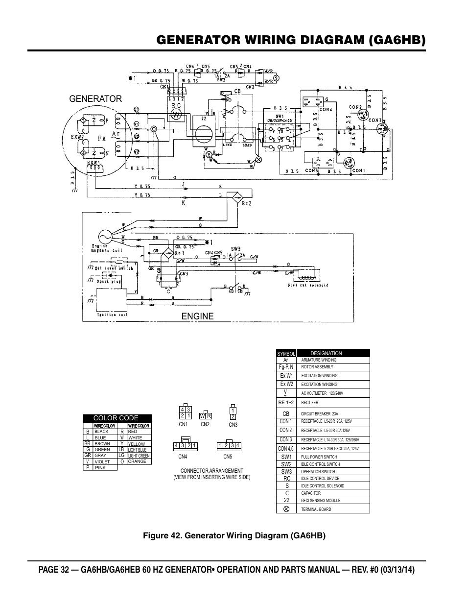 medium resolution of generator wiring diagram ga6hb generator engine figure 42 generator wiring diagram ga6hb multiquip ga 6heb user manual page 32 86