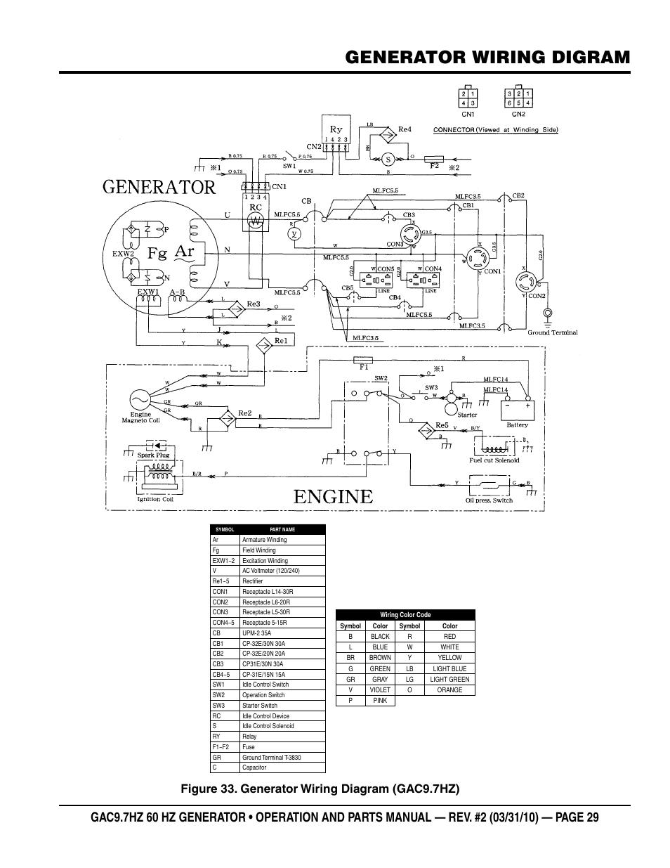 Generator wiring digram, Figure 33. generator wiring
