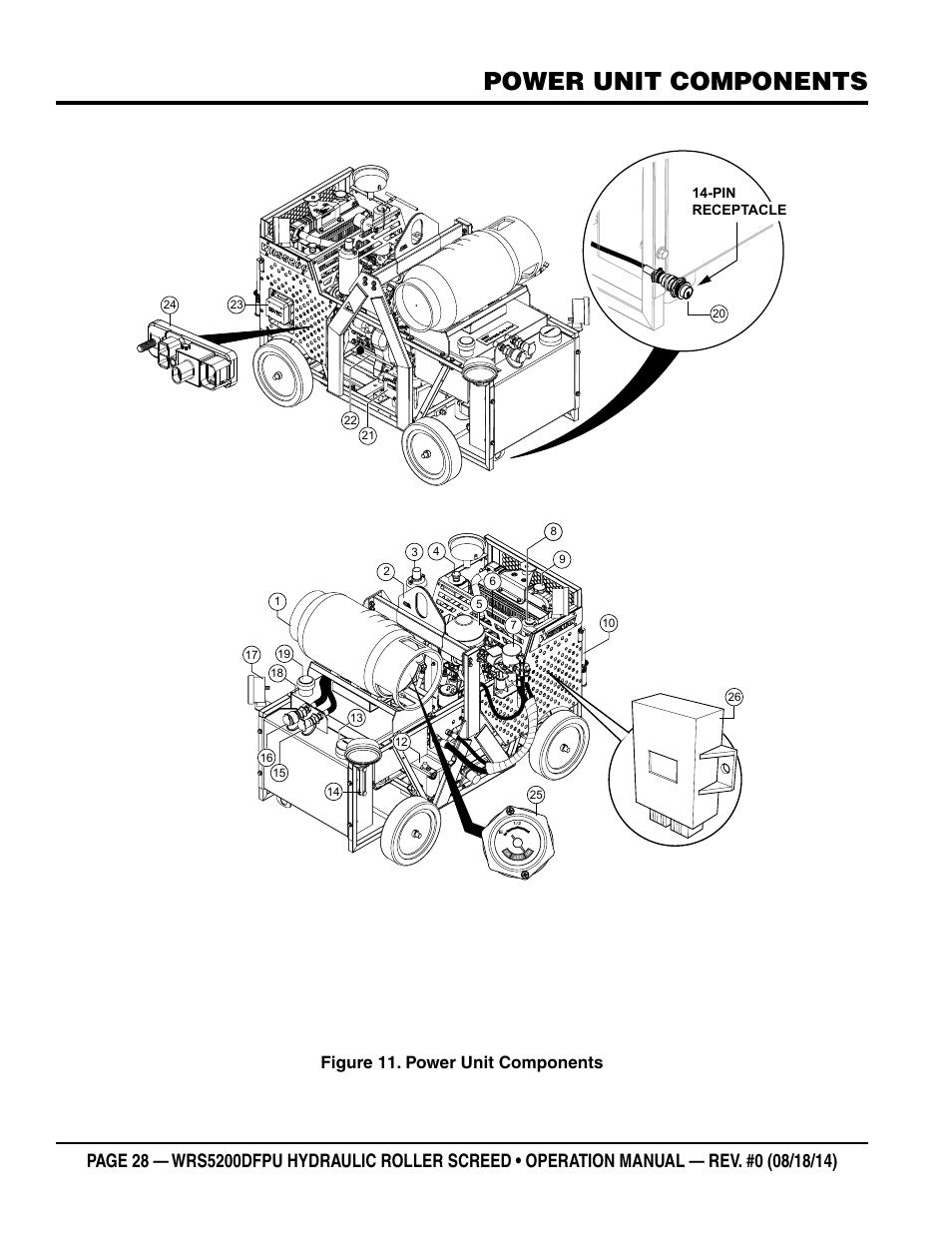 Power unit components, Figure 11. power unit components