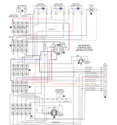 14 pin wire diagram kubota all kind of wiring diagrams u2022 cummins wiring diagrams kubota [ 954 x 1235 Pixel ]
