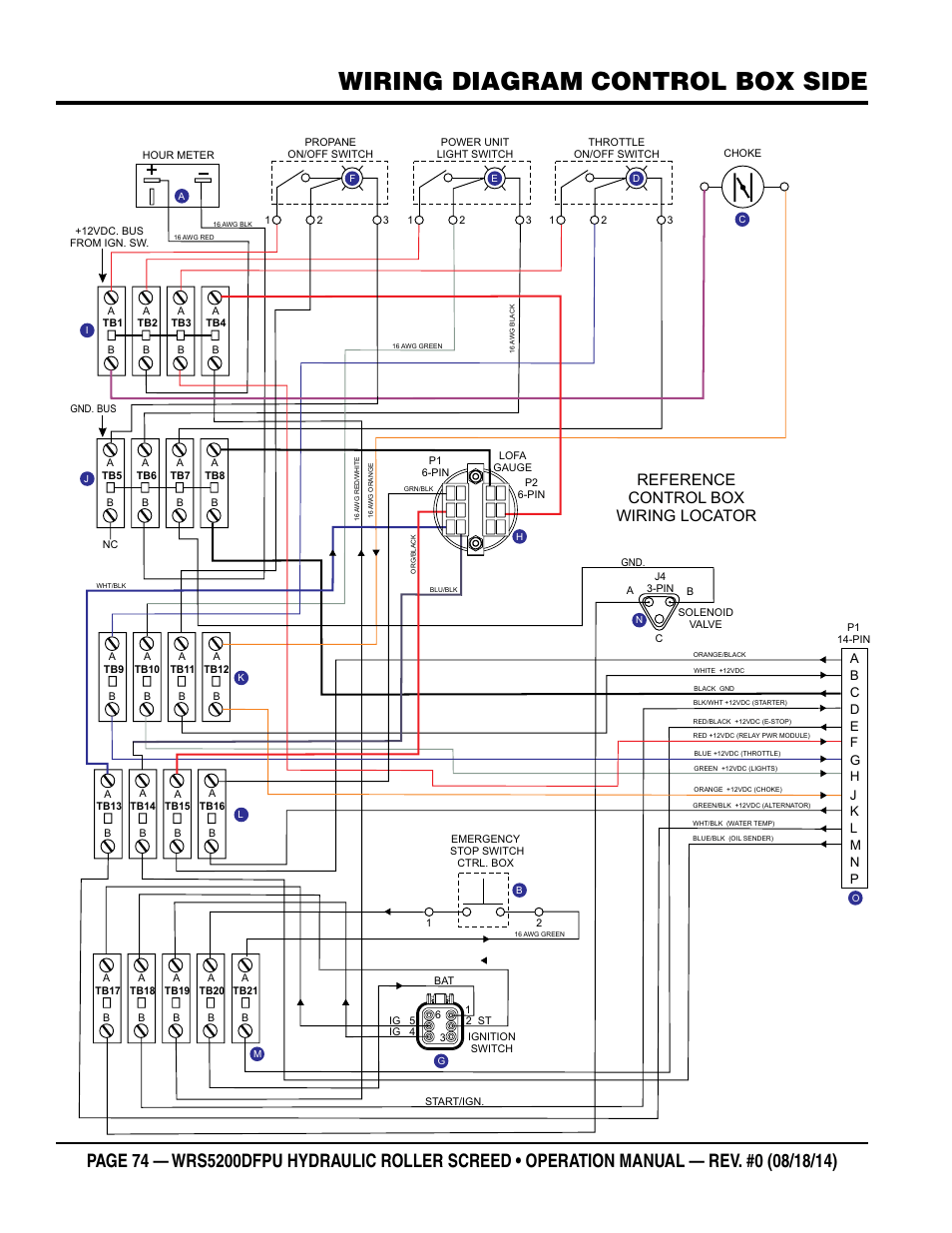 medium resolution of 14 pin wire diagram kubota all kind of wiring diagrams u2022 cummins wiring diagrams kubota