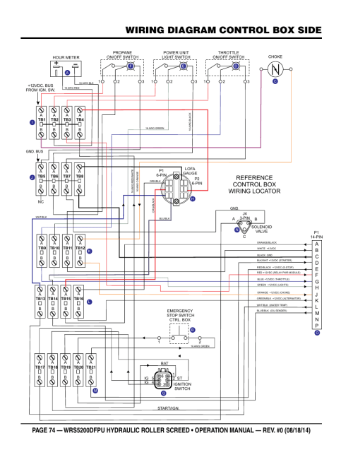 small resolution of 14 pin wire diagram kubota all kind of wiring diagrams u2022 cummins wiring diagrams kubota