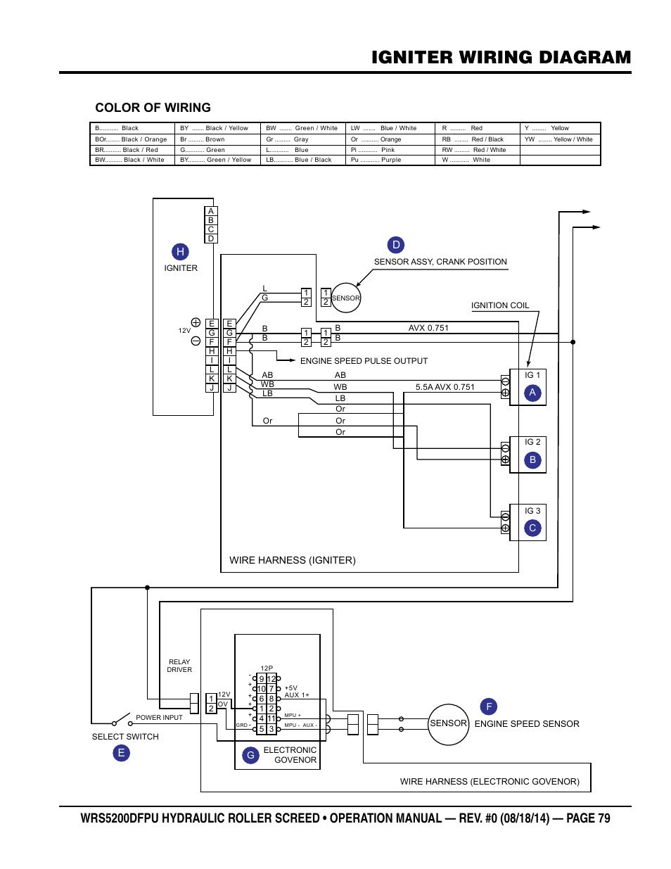 split ac wiring diagram hd emg hz les paul dual fuel library igniter color of e multiquip wrs5200dfpu kubota wg972
