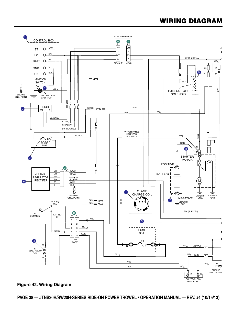 [DIAGRAM] Honda Grazia User Wiring Diagram FULL Version HD