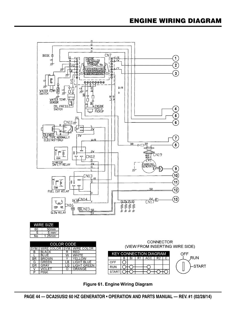User's manual of Kenwood Radio Wiring Diagram User's Guide