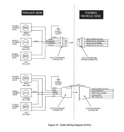 ssv wiring diagram wiring diagramssv wiring diagram wiring librarydca 600ssv u2014 trailer wiring diagram [ 954 x 1235 Pixel ]