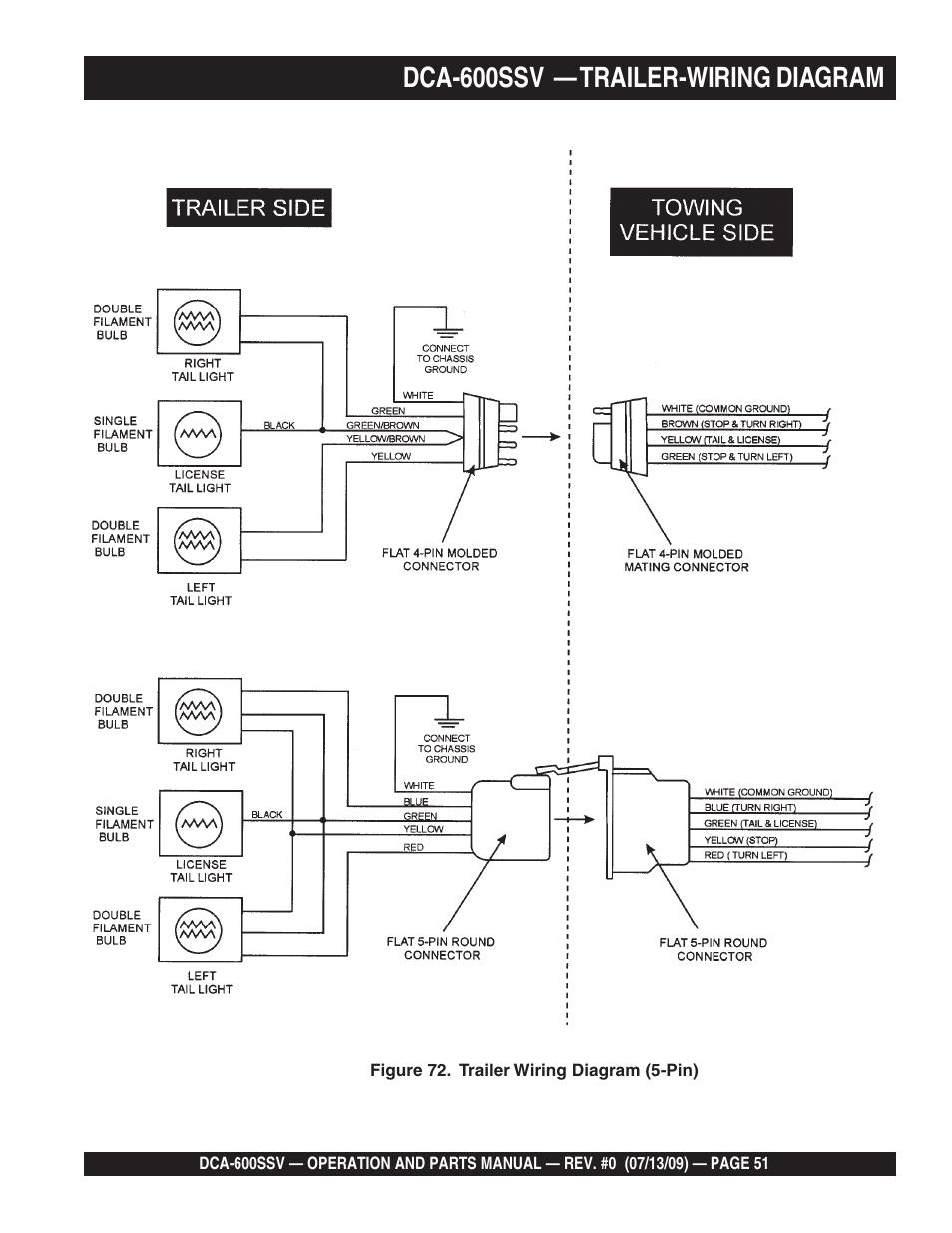 medium resolution of ssv wiring diagram wiring diagramssv wiring diagram wiring librarydca 600ssv u2014 trailer wiring diagram
