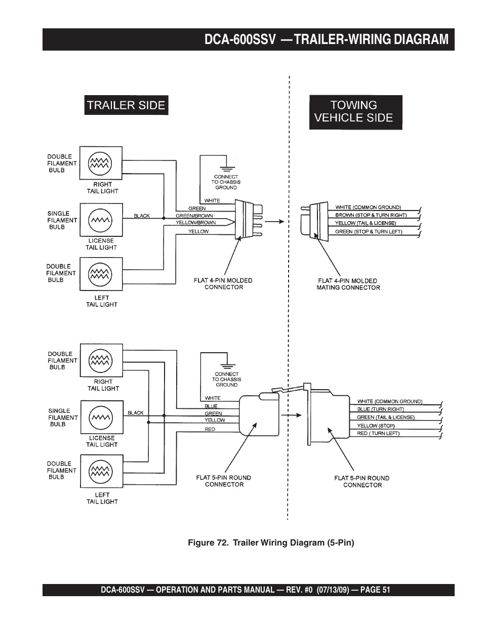 hight resolution of ssv works wiring diagram wiring diagram ssv works wiring diagram