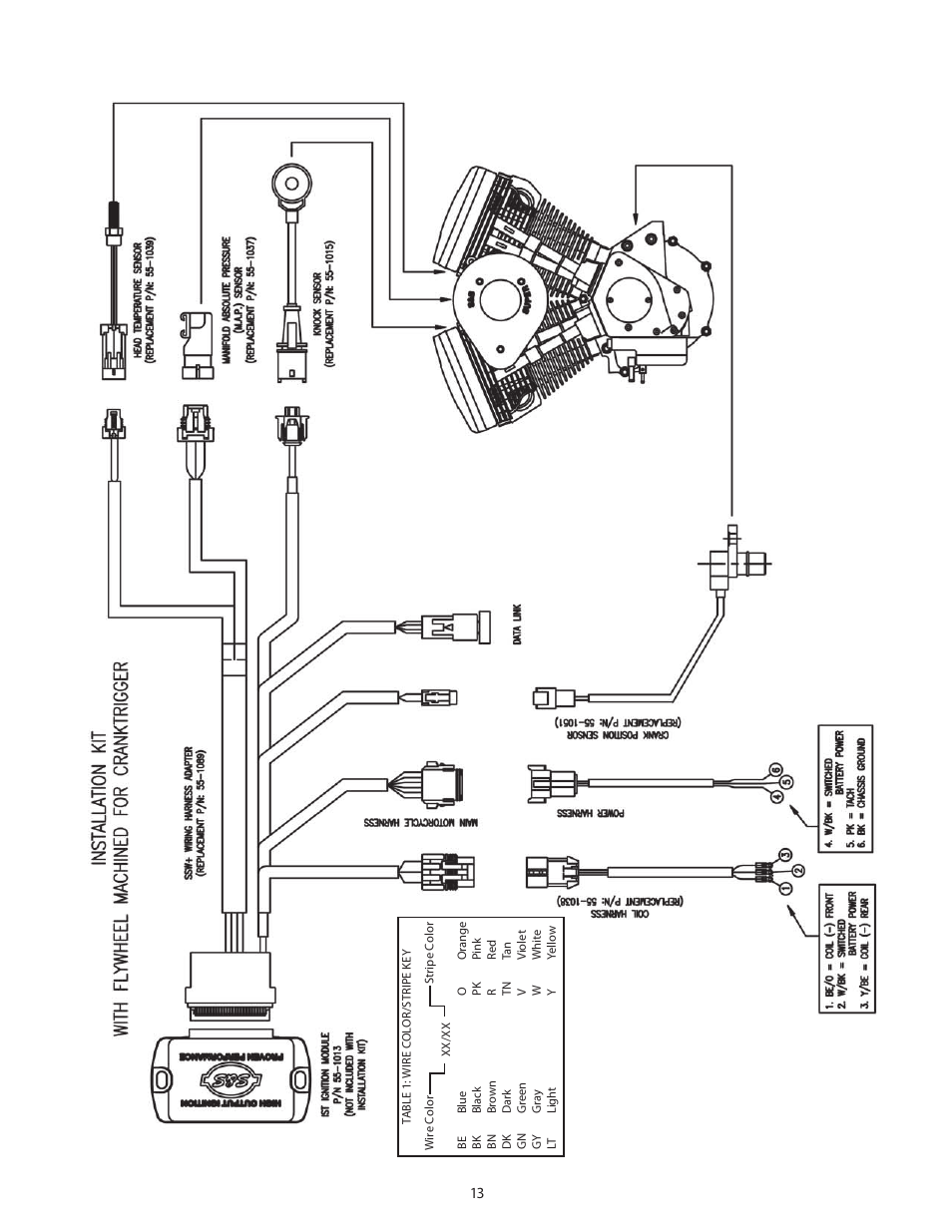 S&S Cycle IST Ignition System for S&S V-Series Engines