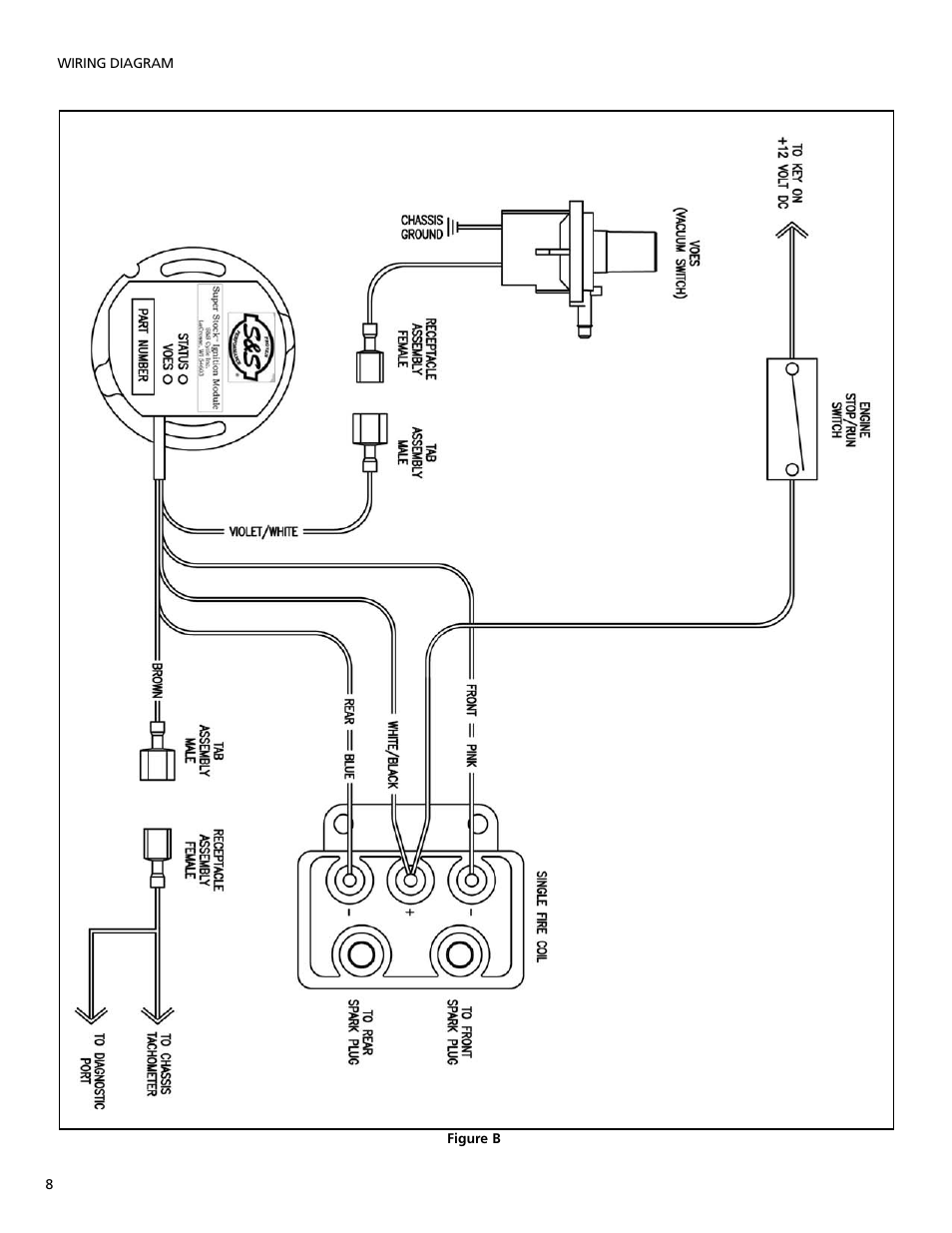 Nikon mc dc2 manual pdf