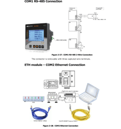 com1 rs 485 connection eth module com2 ethernet connection satec pm135 manual user manual page 36 166 [ 954 x 1349 Pixel ]