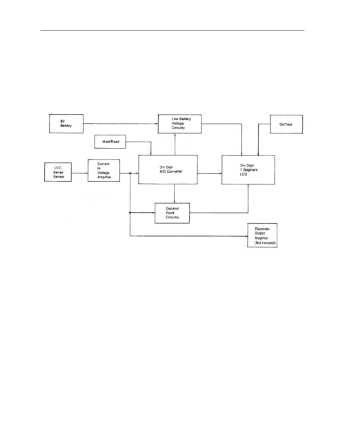 small resolution of uvp uvx radiometer user manual page 13 31 also for 81 0064 01 uvx radiometer