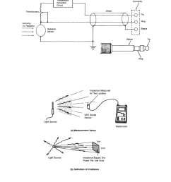 uvp uvx radiometer user manual page 20 31 also for 81 0064 01 uvx radiometer [ 954 x 1235 Pixel ]