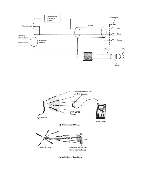 small resolution of uvp uvx radiometer user manual page 20 31 also for 81 0064 01 uvx radiometer