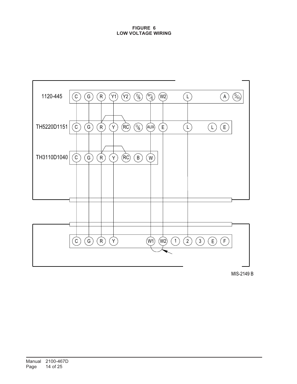 medium resolution of low voltage wiring unit control panel thermostat subbase bard single package air conditioners pa13241 a user manual page 14 25