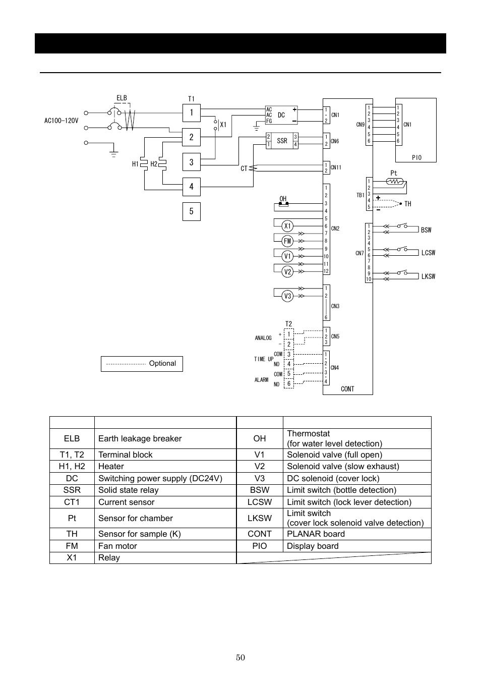 Diagram Of Autoclave E53 Wiring Diagram W3500 Wiring-diagram