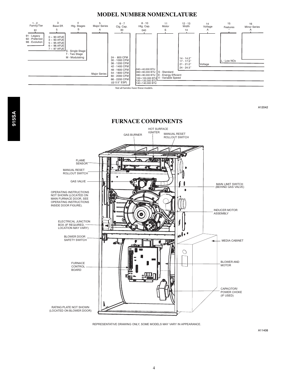 Model number nomenclature, Furnace components, 915sa