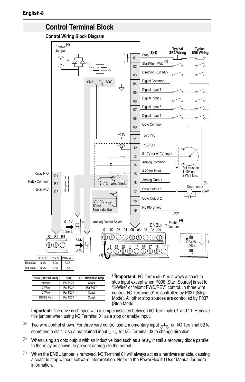Powerflex 753 Ac Drive Wiring Diagram Diagrams Rockwell 700 Manual Pdf Allen Bradley 755