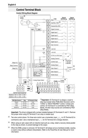 Control terminal block, English8, Control wiring block