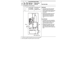 rockwell automation 20b powerflex 700 installation instructions frames 0 6 user manual page [ 954 x 1235 Pixel ]