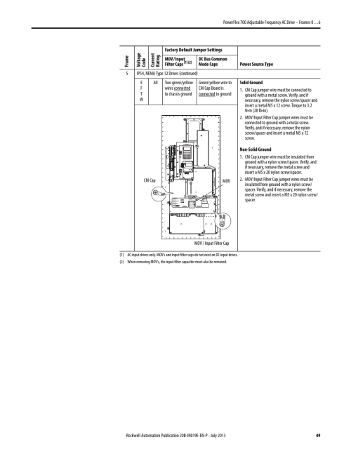small resolution of rockwell automation 20b powerflex 700 installation instructions frames 0 6 user manual page