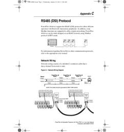 appendix c rs485 dsi protocol network wiring rockwell automation 22b powerflex 40 frn 1 xx 6 xx user manual page 125 160 [ 954 x 1235 Pixel ]