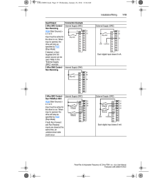 installation wiring 1 19 rockwell automation 22b powerflex 40 frn pioneer avic d3 wiring diagram powerflex 40 wiring diagram [ 954 x 1235 Pixel ]