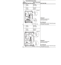 rockwell automation 20a powerflex 70 adjustable frequency ac drive user manual page 33 56 [ 954 x 1235 Pixel ]