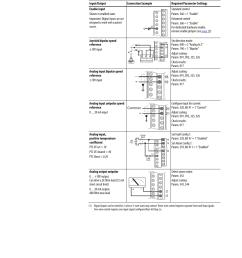 rockwell automation 20a powerflex 70 adjustable frequency ac driverockwell automation 20a powerflex 70 adjustable frequency ac [ 954 x 1235 Pixel ]