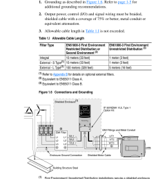 3 wire start stop station powerflex 4 wiring diagram 2 sg dbd de u2022powerflex 4 wiring diagram online wiring diagram [ 954 x 1487 Pixel ]