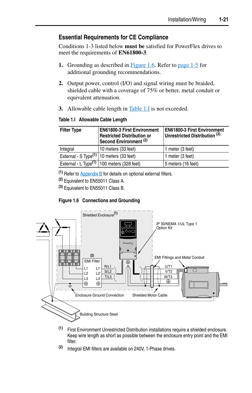 medium resolution of  3 wire start stop station powerflex 4 wiring diagram 2 sg dbd de u2022powerflex 4 wiring diagram online wiring diagram