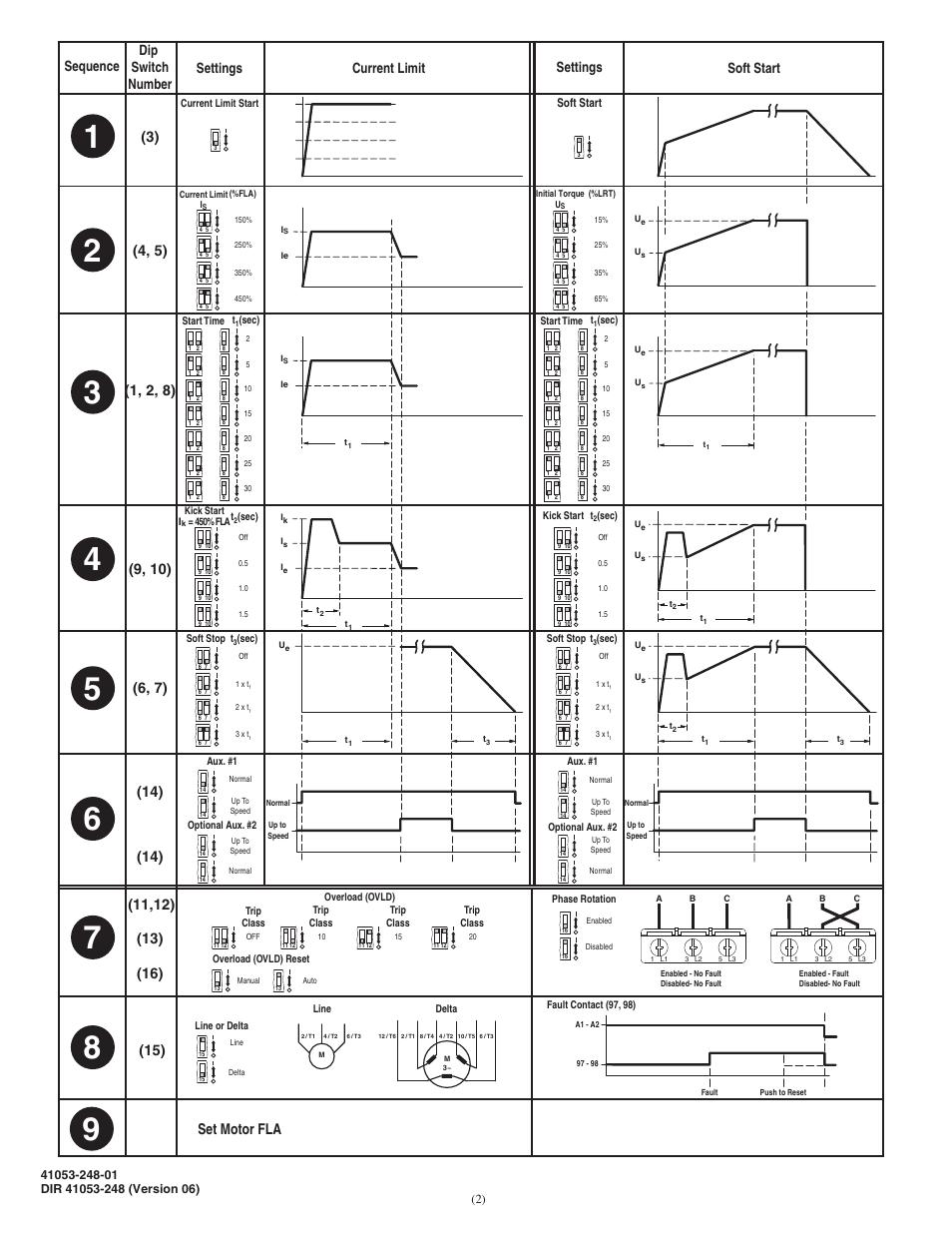 hight resolution of smc wiring diagram detailed wiring diagram house wiring circuits diagram smc wiring diagram