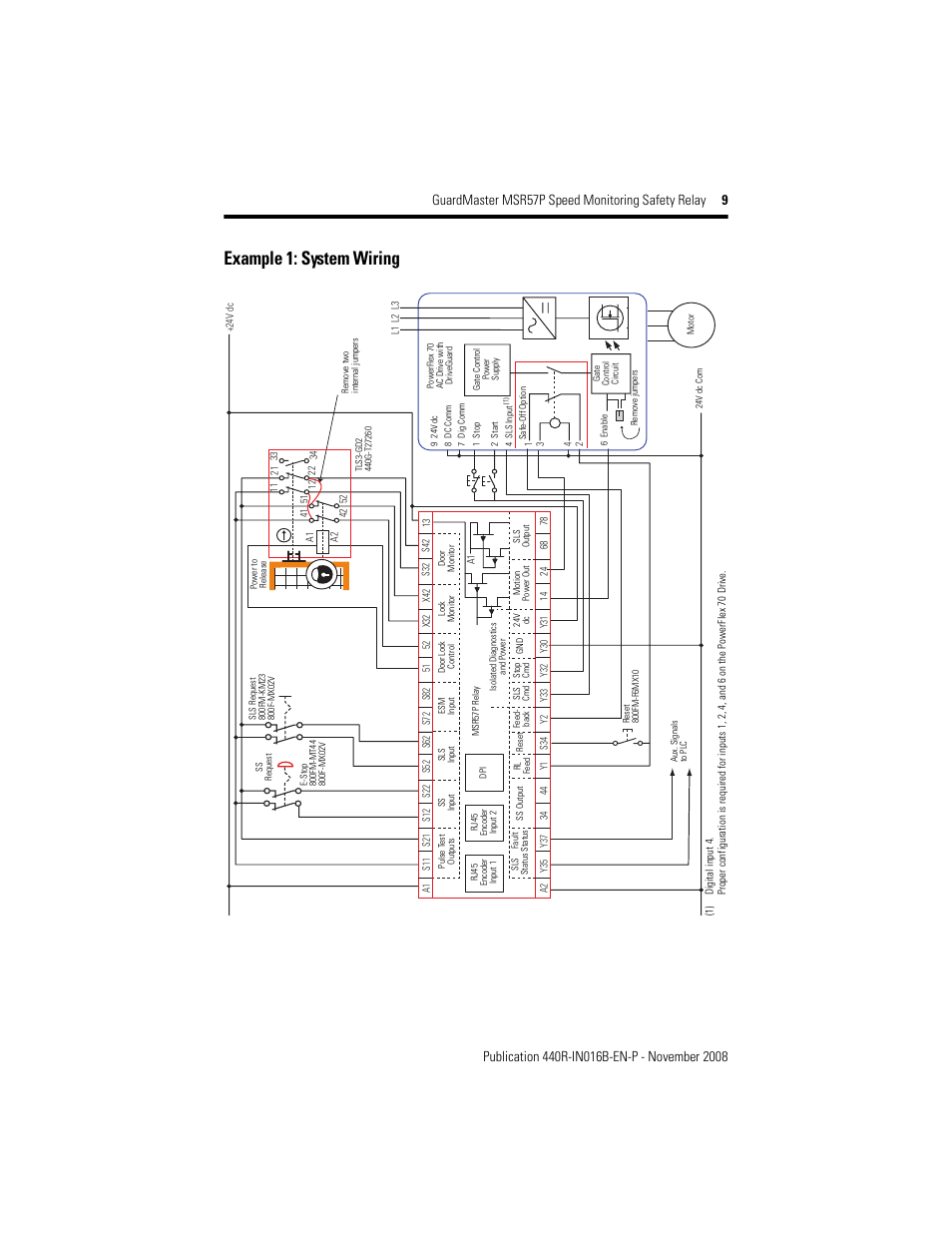 Pilz Pnoz S4 Wiring Diagram : 27 Wiring Diagram Images