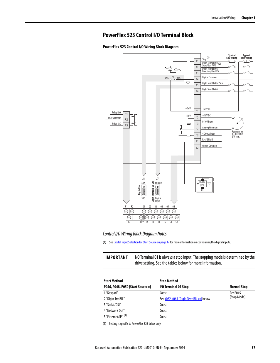 powerflex 755 wiring diagram wiring free printable wiring diagrams