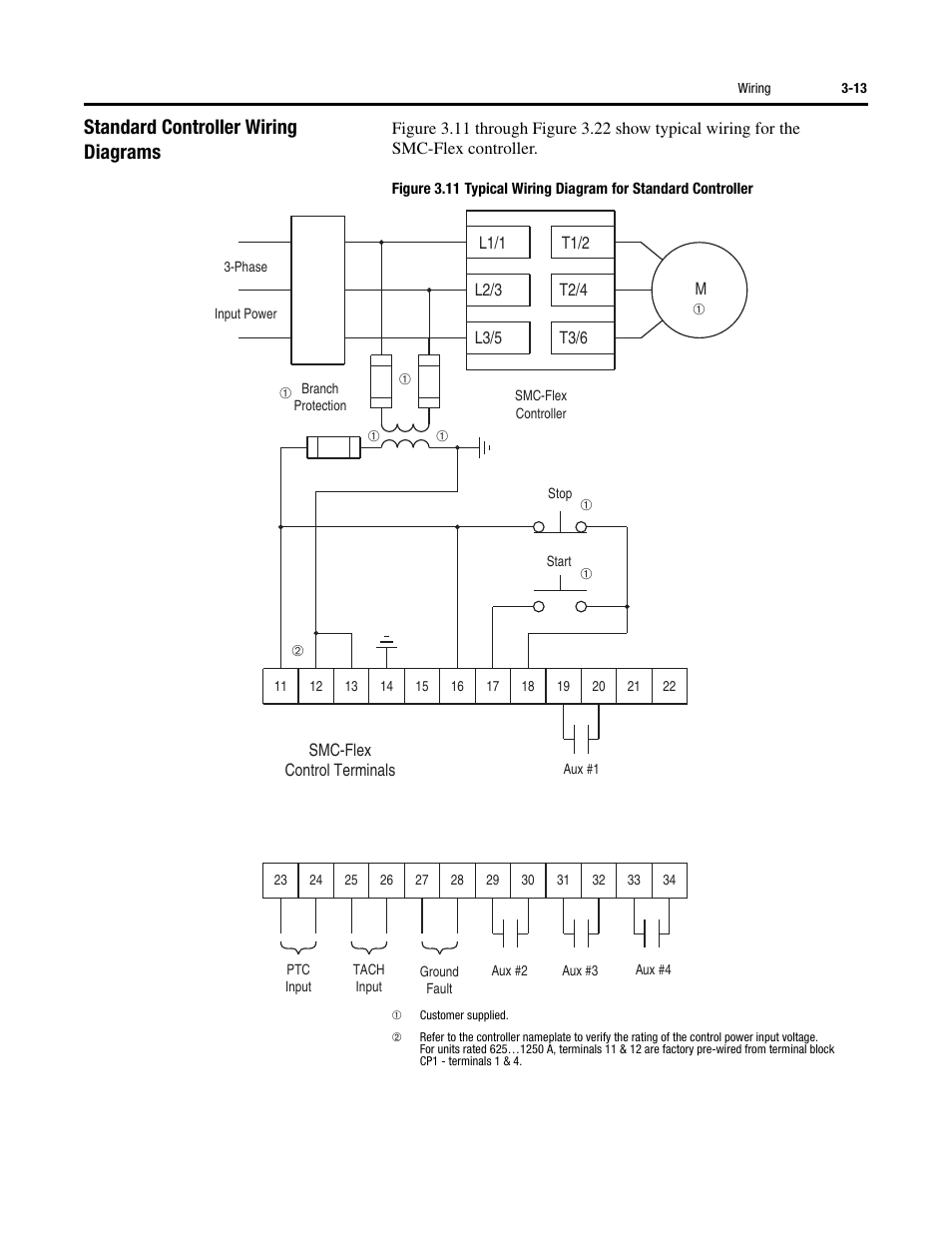 hight resolution of standard controller wiring diagrams rockwell automation 150 smc ptc wiring diagram smc flex wiring diagram
