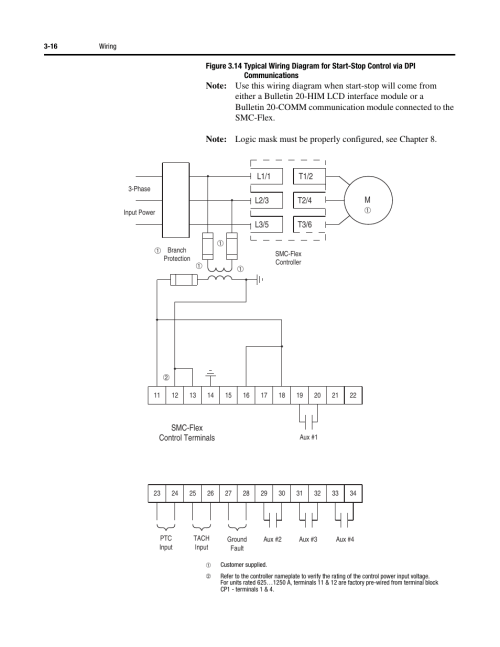 small resolution of rockwell automation 150 smc flex user manual user manual page 60 162 flowserve wiring diagram smc flex wiring diagram