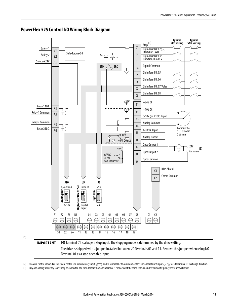 rockwell automation 25b powerflex 520 series adjustable frequency ac drive quick start page13 wiring diagram powerflex 525 yhgfdmuor net powerflex 40 wiring diagram at creativeand.co