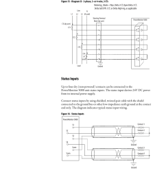 status inputs rockwell automation 1426 powermonitor 5000 unit user manual page 29 396 [ 954 x 1235 Pixel ]