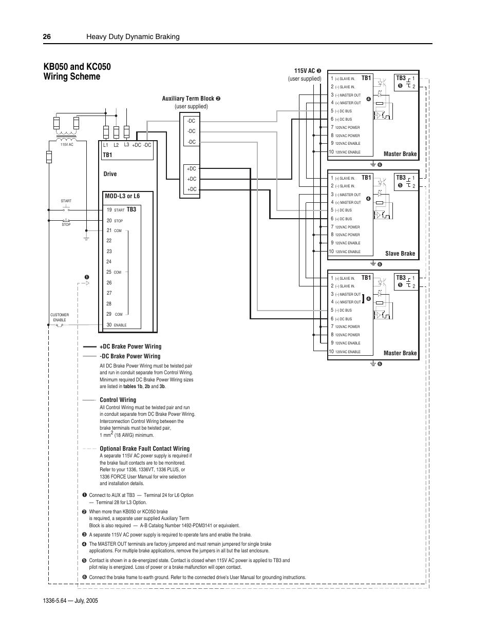 Kb050 and kc050 wiring scheme, Heavy duty dynamic braking