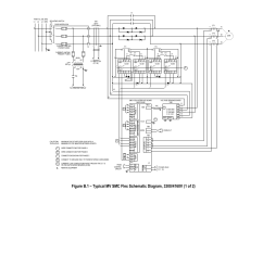 b 2 typical mv smc flex wiring diagrams rockwell automation mv smc chevy truck flex b [ 954 x 1235 Pixel ]