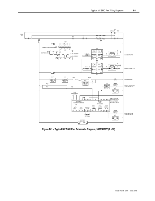 small resolution of typical mv smc flex wiring diagrams b 3 rockwell automation mv smc allen bradley soft start smc flex wiring diagram