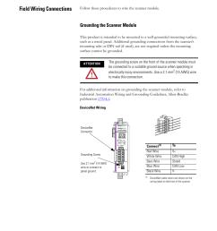 devicenet connector wiring wiring diagram database blog devicenet connector wiring [ 954 x 1235 Pixel ]