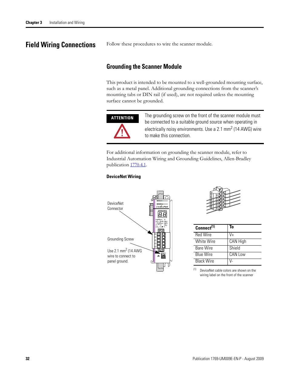 medium resolution of devicenet connector wiring wiring diagram database blog devicenet connector wiring