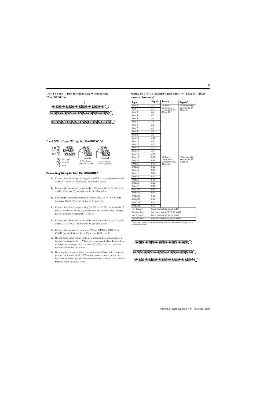 Rockwell Automation 1794-IB16XOB16P_IB10XOB6 Flex I/O