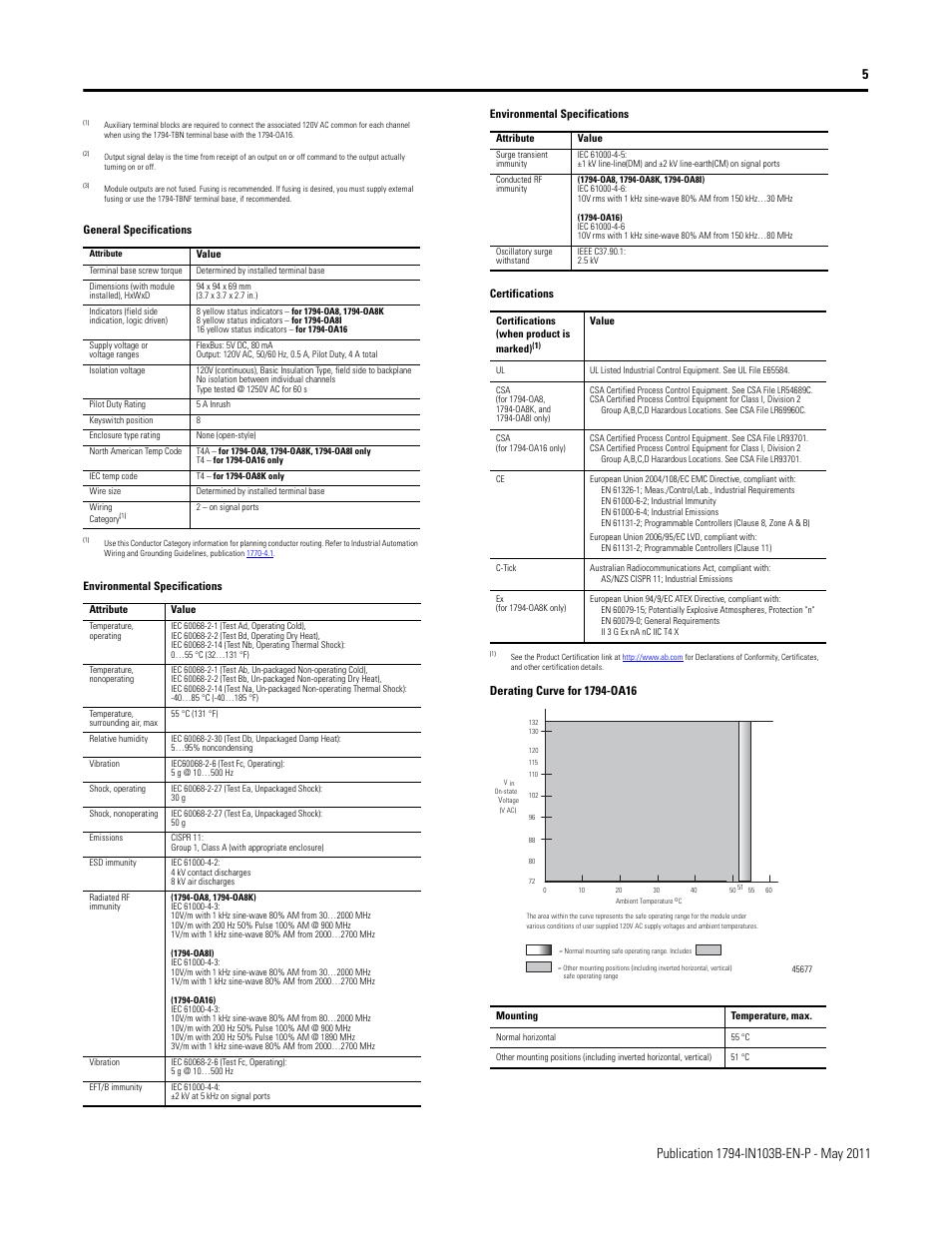 Rockwell Automation 1794-OA8_OA8K_OA8I_OA16 FLEX I/O