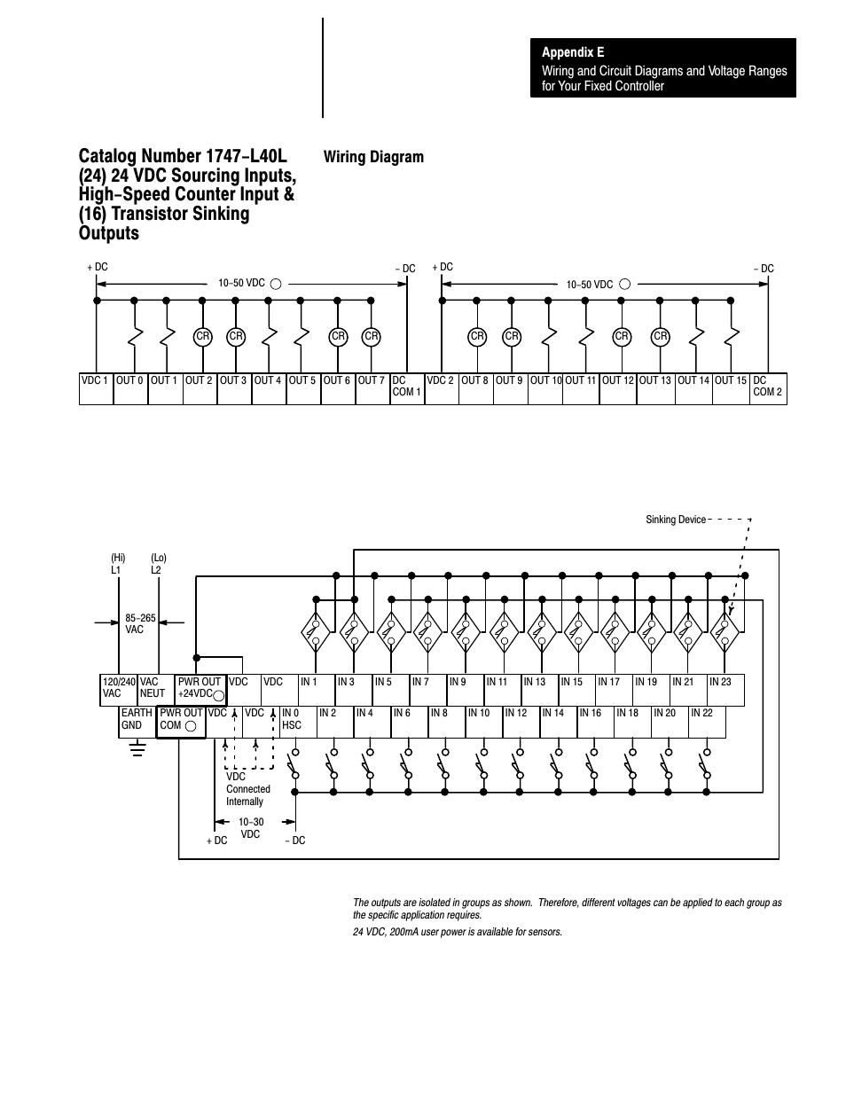 medium resolution of wiring diagram e 61 rockwell automation 1747 l40 slc 500 fixed allen bradley slc 500 wiring diagram slc 500 wiring diagram source slc 500 power supply