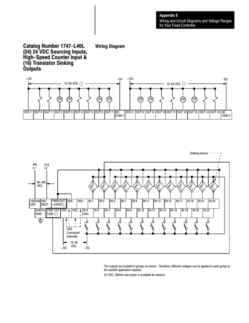 small resolution of wiring diagram e 61 rockwell automation 1747 l40 slc 500 fixed allen bradley slc 500 wiring diagram slc 500 wiring diagram source slc 500 power supply