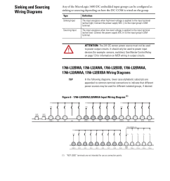 sinking and sourcing wiring diagrams rockwell automation 1766 lxxxx micrologix 1400 programmable controllers user manual user manual page 50 406 [ 954 x 1235 Pixel ]