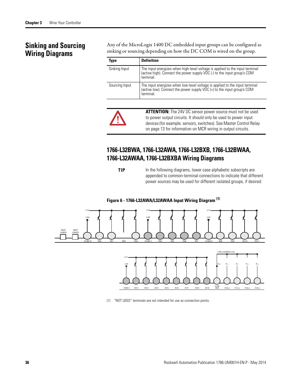 medium resolution of sinking and sourcing wiring diagrams rockwell automation 1766 lxxxx micrologix 1400 programmable controllers user manual user manual page 50 406