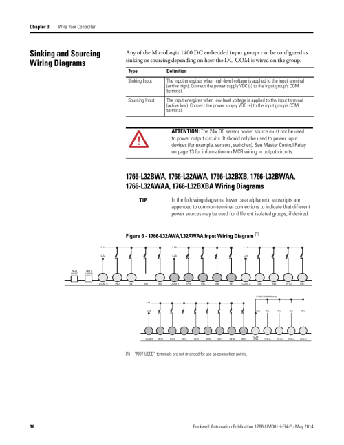 small resolution of sinking and sourcing wiring diagrams rockwell automation 1766 lxxxx micrologix 1400 programmable controllers user manual user manual page 50 406
